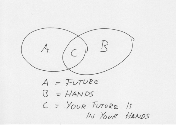 Your Future is in Your Hands